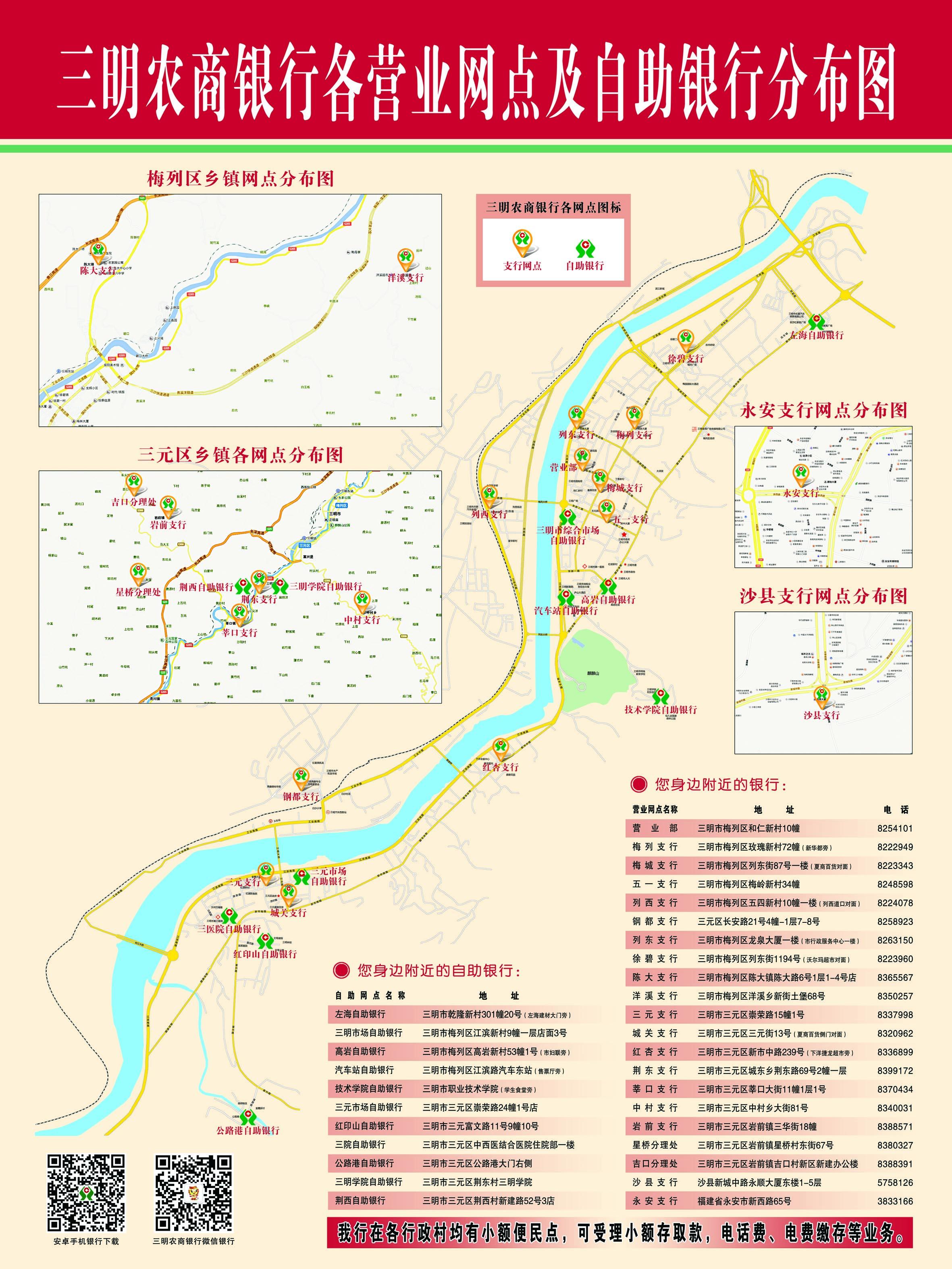 三明农商银行网点分布图